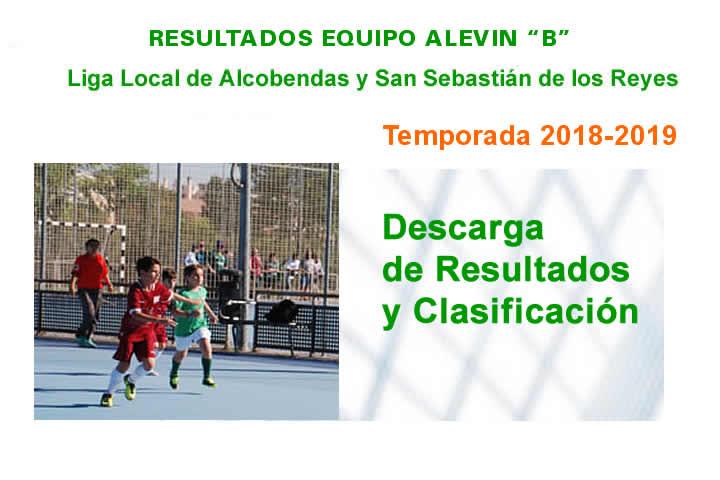 Resultados Alevin B