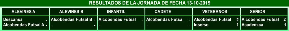 marcador J3