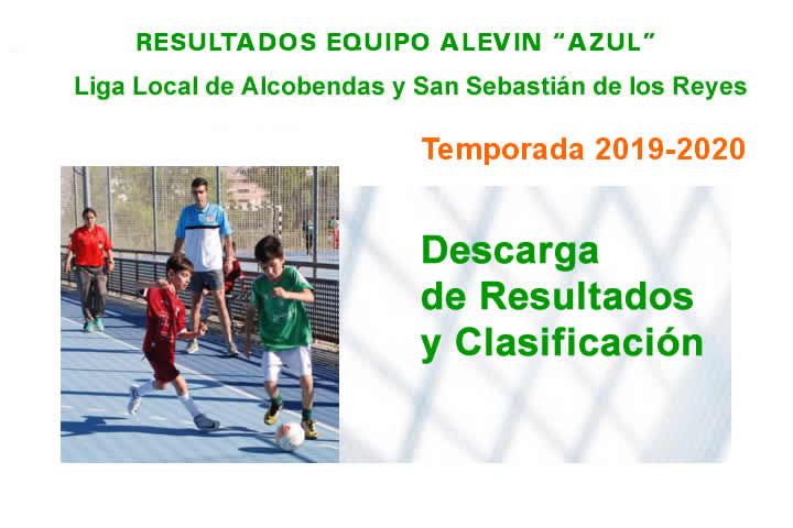 Resultados Alevin Azul 19-20