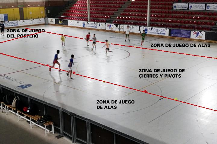 Celebrado el Campus de Futsal 2020